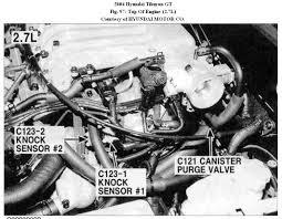 purge control valve i would like to know where the purge control