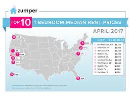 Average Rent In Nj Zumper National Rent Report April 2017