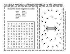 magnetism worksheets for kids free worksheets library download