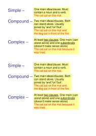 best ideas of types of sentences according to structure worksheets