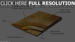 Engineered Hardwood Flooring Vs Laminate Wood Look Tiles Wood Flooring