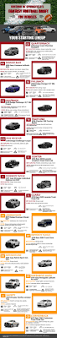 the 25 best chrysler jeep ideas on pinterest used auto parts