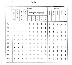 truth table validity generator boolean expression truth table wiring diagram components