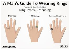 gents ring finger a s guide to wearing rings the of manliness