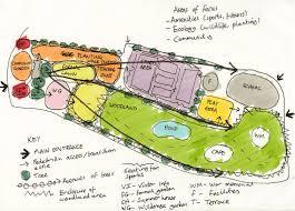 zoning diagram historic vegetation plan and sketch design for
