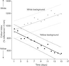 spider web transparent background environmental and hormonal factors controlling reversible colour