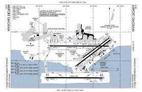 Narita Airport Floor Plan Airport Runway Layout Diagrams Lingle Presents 2 3 Billion Plan