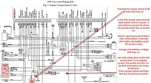 wiring diagrams for a 1987 chevy truck u2013 readingrat net