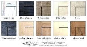 facade de meuble de cuisine pas cher facade meuble cuisine meuble cuisine bois brut facade placard