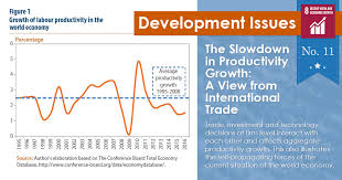 The Economic View From The Development Issues No 11 The Slowdown In Productivity Growth A