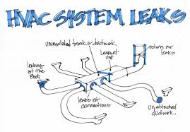 Home Hvac Design Software Ac Ducting Design Home Design
