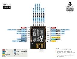 Esp Wiring Diagrams Sp8266 Esp 12e Module Pinout Diagram Arduino Pinterest Arduino