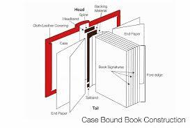 book headband casebound