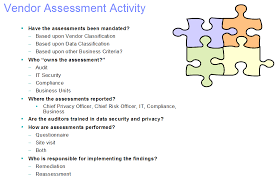 Outsourcing Risk Assessment Template by Vendor Management Maintaining Privacy Compliance In Outsourced