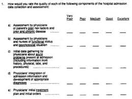 clinical peer review program self evaluation qa2qi pso