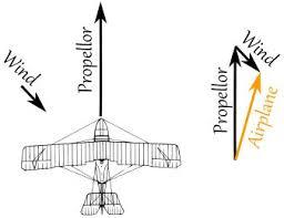 28 best vectors images on pinterest vectors precalculus and maths
