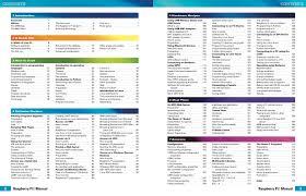 raspberry pi 2 manual haynes publishing