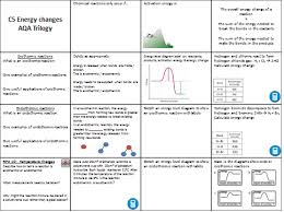 Periodic Table Changes Aqa Trilogy C1 Atomic Structure And The Periodic Table