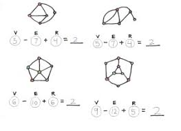 math for eight year olds graph theory for kids joel david hamkins