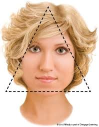 hairsyles that minimize the nose hairstyles for diamond shape faces face shape will help to