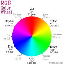 the rgb color wheel dawn u0027s brain