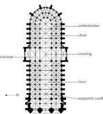 index of arte gotico arquitectura francia
