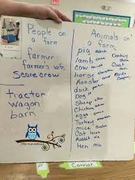 farm writing paper www prekandksharing blogspot com in our art center i made a couple of paper plate farm animals and left some plates and paper bags feathers and paper shapes as an invitation to create