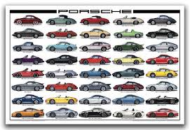 porsche 911 model history porsche history print 1948 2012 steve illustrations