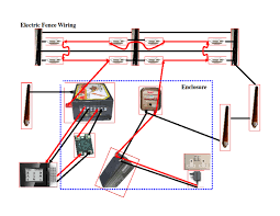 electric fence wire diagram equalvote co