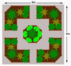 a raised bed garden plan for a formal garden