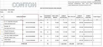 format rekap absensi pegawai info seputar keuangan pns kelengkapan pengrahan uang makan