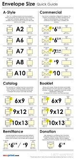 Envelopes Size Envelope Size Chart Quick Guide