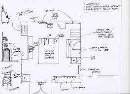 Remodeler s shop layout designing for workflow and flexibility
