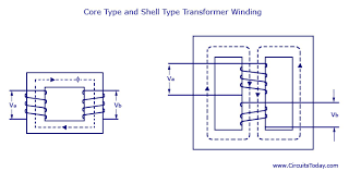 what are the types of circuit diagrams circuit and schematics