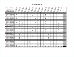 Map Multiple Locations From Excel Spreadsheet Employee Training Matrix Template Excel Greenpointer Us