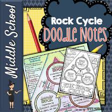 rock cycle science doodle notes interactive notebook mini anchor