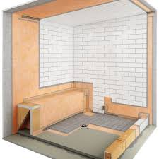 How To Build A Bench In A Shower Showers Schluter Com