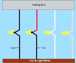 ceiling fan electrical box adapter ceiling fan electrical installing a ceiling fan bar ceiling fan box