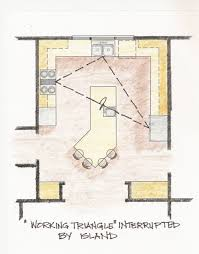 kitchen triangle design with island kitchen triangle