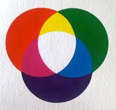 47 best color mixing subtractive images on pinterest color