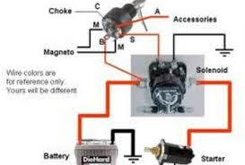 wiring diagram for johnson ignition u2013 the hull truth u2013 boating and