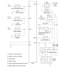 wiring diagram kelistrikan toyota avanza efcaviation com