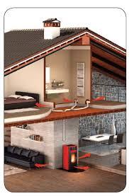 ventilazione forzata camino impianto a ventilazione forzata miotto casa