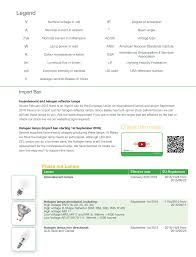 philips halogen reflector l 12v 20w 6435 catalogue