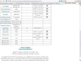 pioneer deh p5900ib wiring diagram agnitum me
