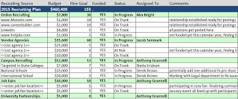 Workforce Planning Template Excel Free Staffing Plan Template Excel Business Plan Template
