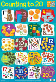 counting numbers 1 to 20 numbers 1 20 wall chart wall charts co uk byeway wall