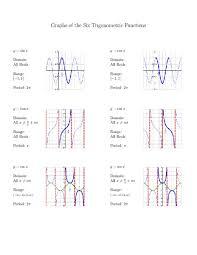 graphics for inverse trigonometric function graphics www