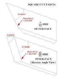 square cut fascia miter and bevel angle calculator