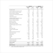 contoh format budget excel 15 budget template for mac free sle exle format download